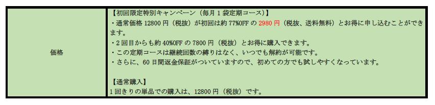 【桜肌(サクハダ)×馬プラセンタ純度100%】価格